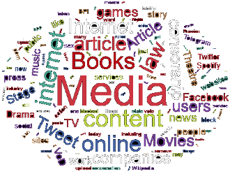 media word cloud